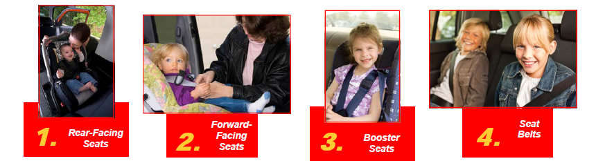 Tag5 Tag6 This Guide To Car Seat
